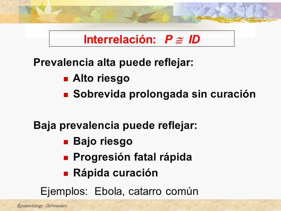 Epidemiology (Schneider) Interrelación: P ID Prevalencia alta puede reflejar: Alto riesgo Sobrevida prolongada sin curación Baja prevalencia puede ref