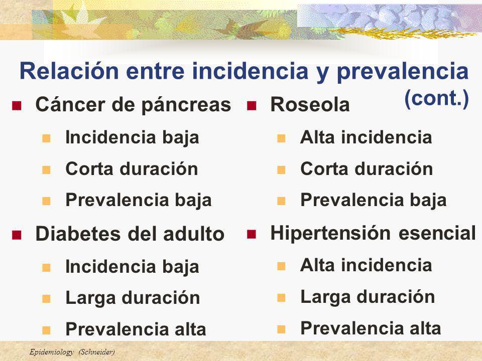 Epidemiology (Schneider) Relación entre incidencia y prevalencia (cont.) Cáncer de páncreas Incidencia baja Corta duración Prevalencia baja Diabetes d