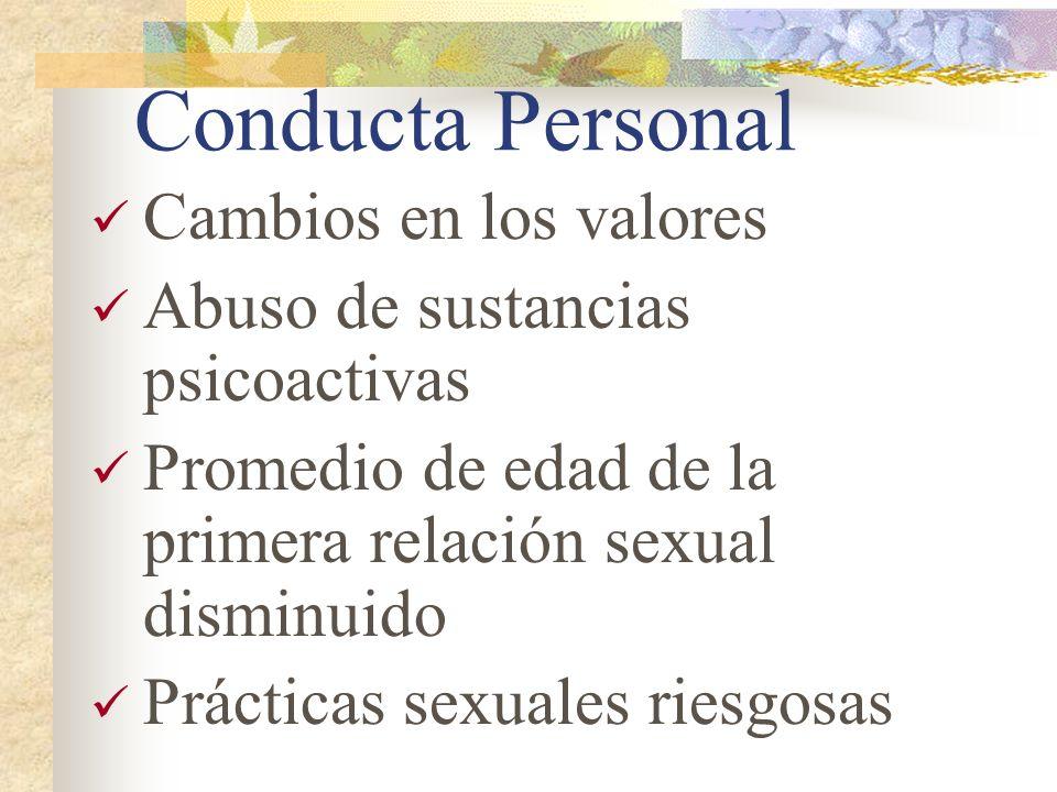 Conducta Personal Cambios en los valores Abuso de sustancias psicoactivas Promedio de edad de la primera relación sexual disminuido Prácticas sexuales