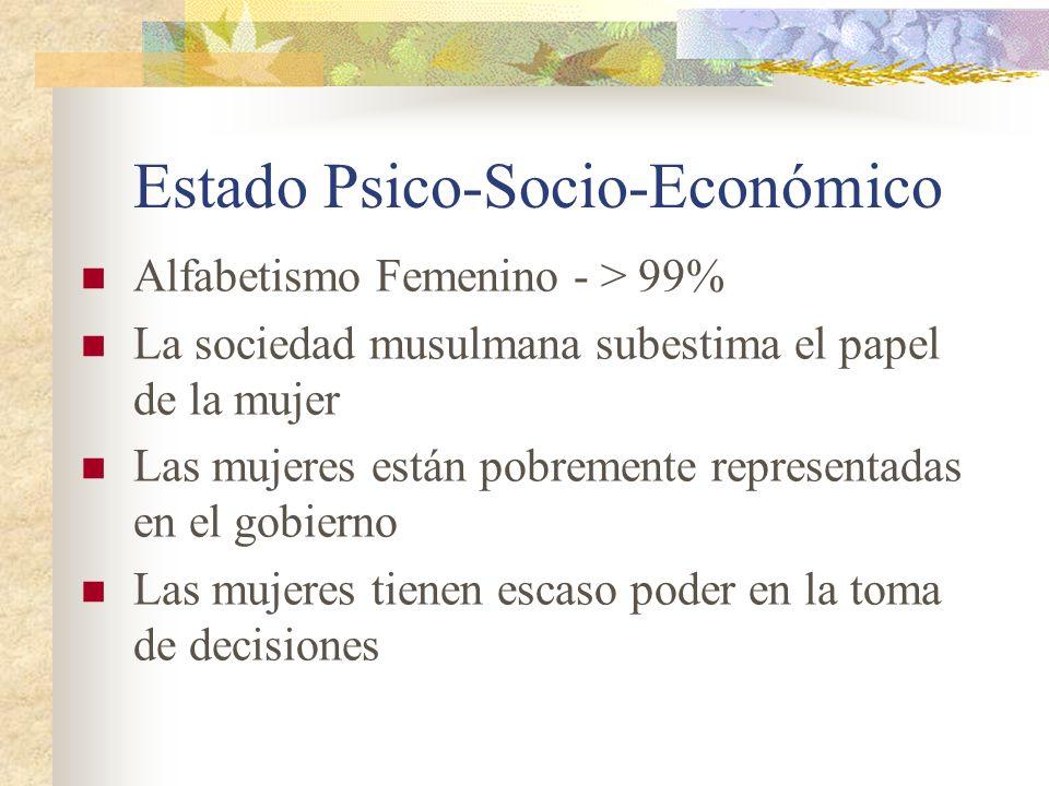 Estado Psico-Socio-Económico Alfabetismo Femenino - > 99% La sociedad musulmana subestima el papel de la mujer Las mujeres están pobremente representa