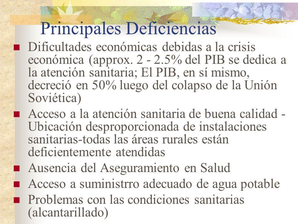 Principales Deficiencias Dificultades económicas debidas a la crisis económica (approx. 2 - 2.5% del PIB se dedica a la atención sanitaria; El PIB, en