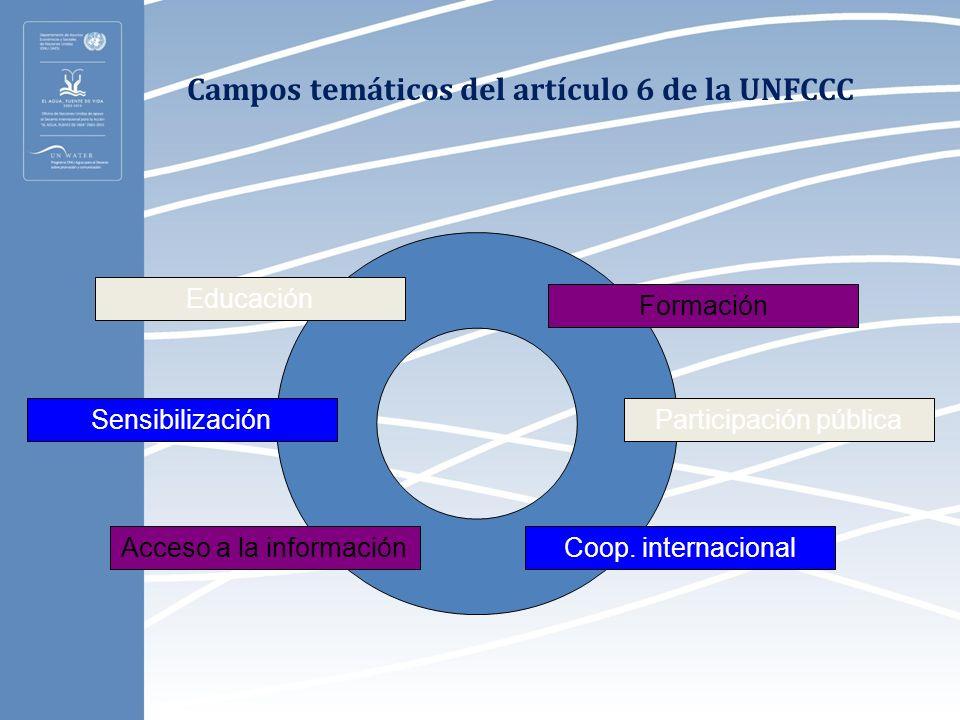 Campos temáticos del artículo 6 de la UNFCCC Educación Formación SensibilizaciónParticipación pública Acceso a la informaciónCoop. internacional