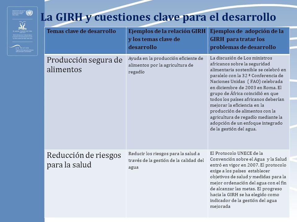 La GIRH y cuestiones clave para el desarrollo Temas clave de desarrollo Ejemplos de la relación GIRH y los temas clave de desarrollo Ejemplos de adopc