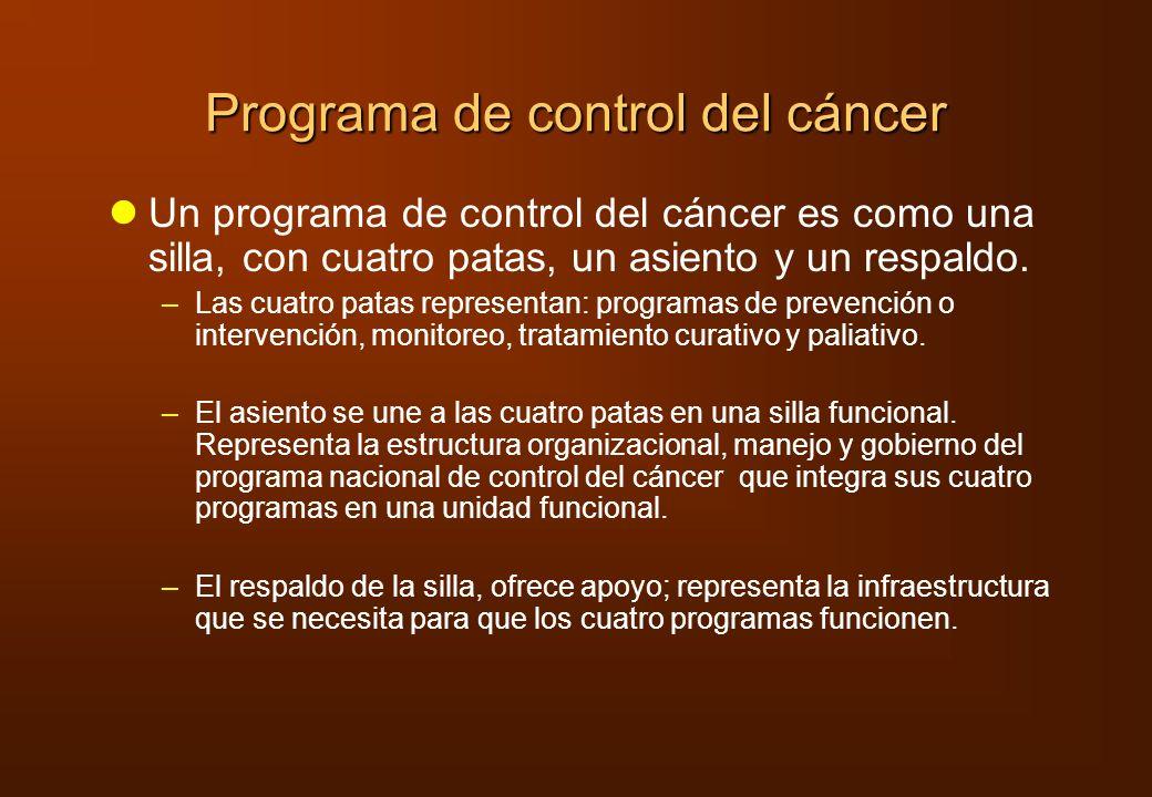 Programa de control del cáncer Un programa de control del cáncer es como una silla, con cuatro patas, un asiento y un respaldo. –Las cuatro patas repr