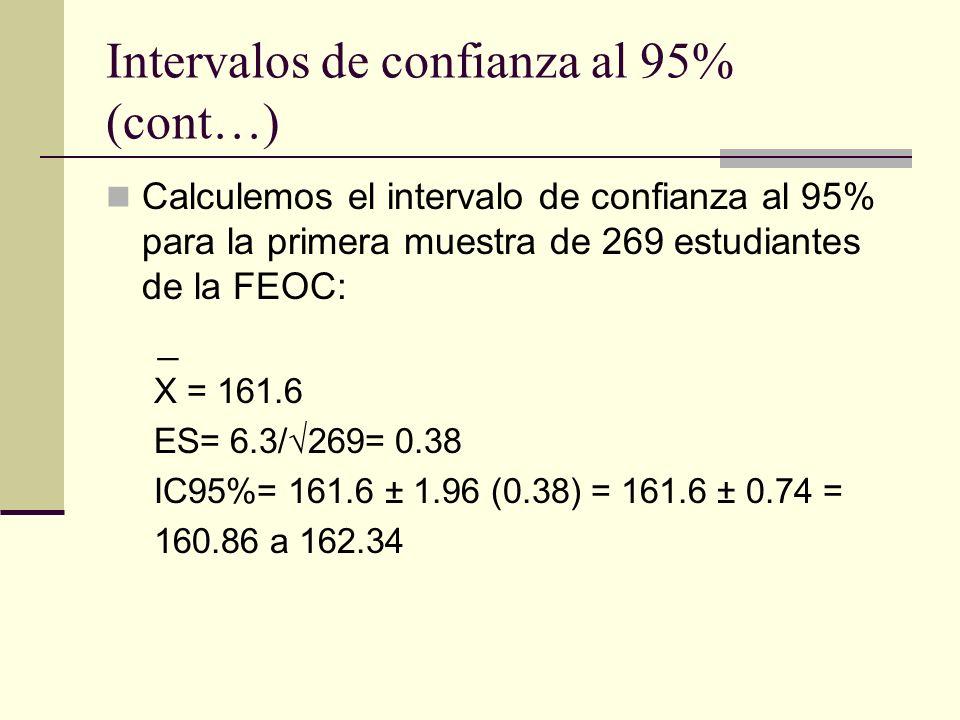 Intervalos de confianza al 95% (cont…) Calculemos el intervalo de confianza al 95% para la primera muestra de 269 estudiantes de la FEOC: _ X = 161.6