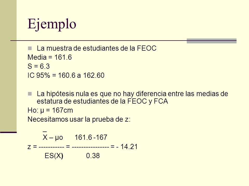 Ejemplo La muestra de estudiantes de la FEOC Media = 161.6 S = 6.3 IC 95% = 160.6 a 162.60 La hipótesis nula es que no hay diferencia entre las medias
