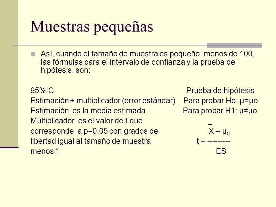 Muestras pequeñas Así, cuando el tamaño de muestra es pequeño, menos de 100, las fórmulas para el intervalo de confianza y la prueba de hipótesis, son