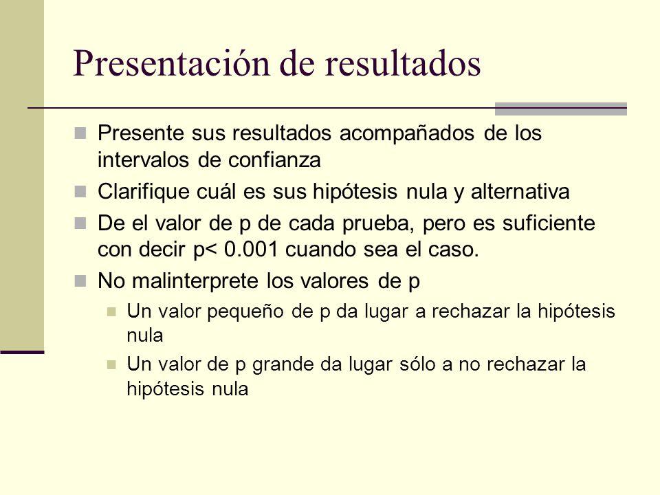 Presentación de resultados Presente sus resultados acompañados de los intervalos de confianza Clarifique cuál es sus hipótesis nula y alternativa De e