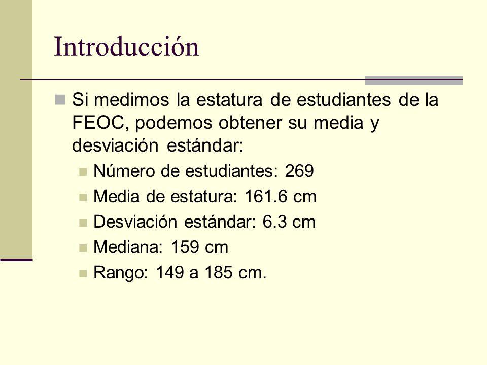 Introducción Si medimos la estatura de estudiantes de la FEOC, podemos obtener su media y desviación estándar: Número de estudiantes: 269 Media de est