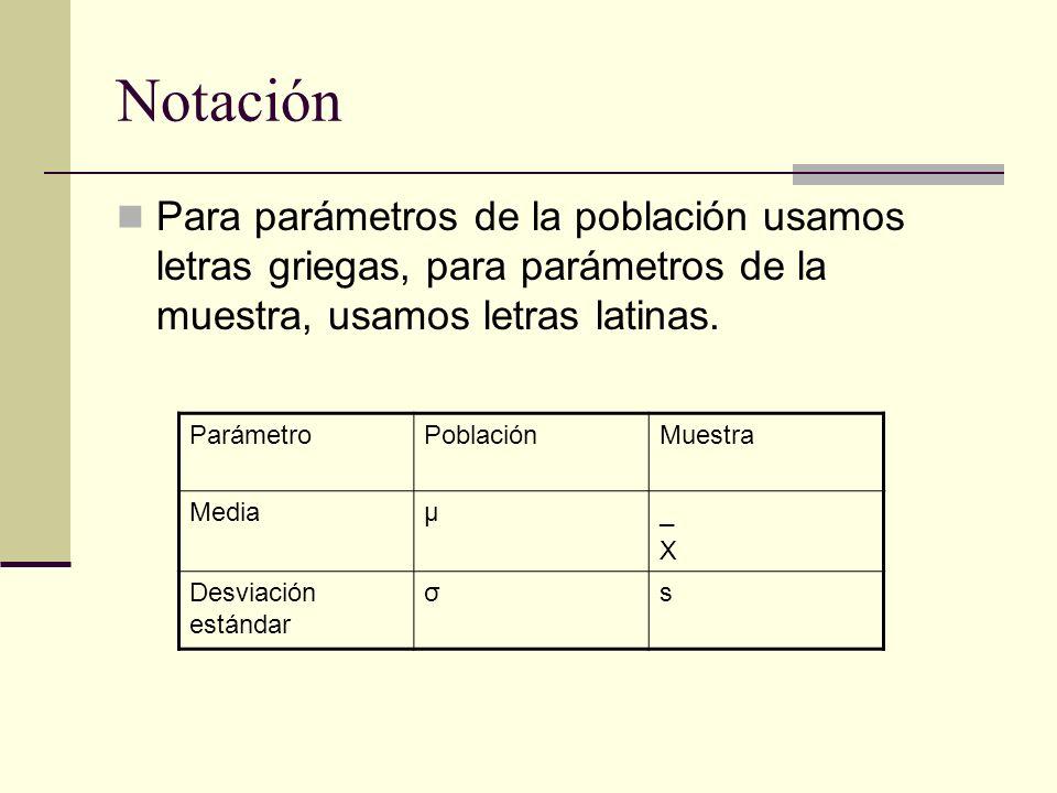 Notación Para parámetros de la población usamos letras griegas, para parámetros de la muestra, usamos letras latinas. ParámetroPoblaciónMuestra Mediaμ