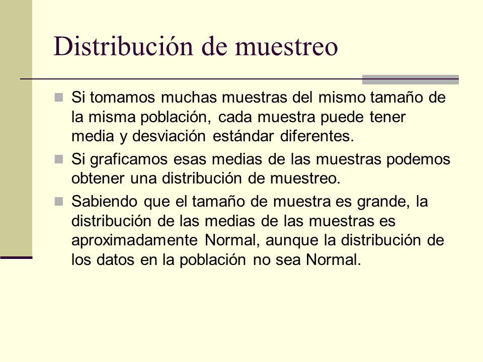 Distribución de muestreo Si tomamos muchas muestras del mismo tamaño de la misma población, cada muestra puede tener media y desviación estándar difer