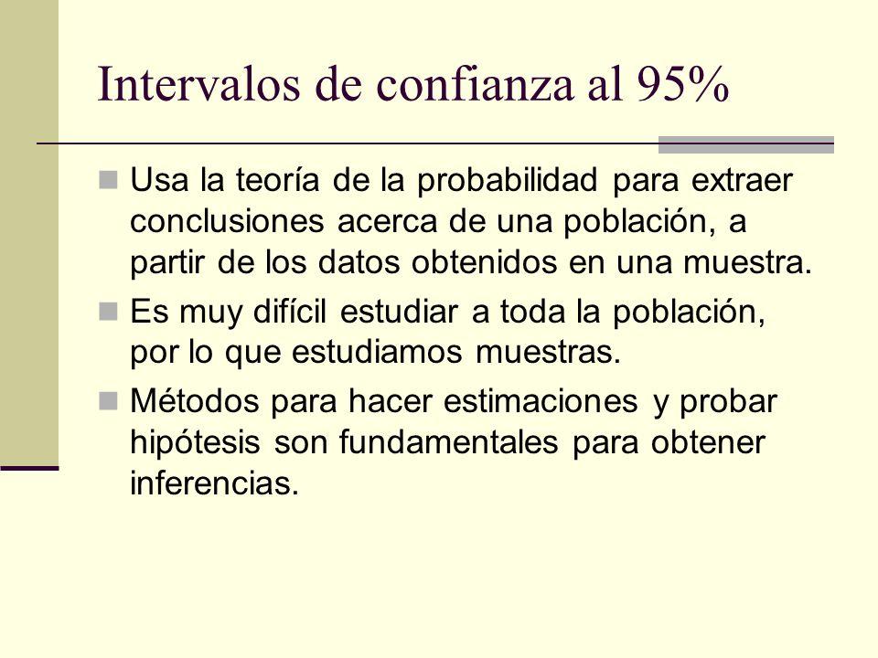 Intervalos de confianza al 95% (cont…) Entonces los intervalos de confianza para una media se calculan así: _ X ± 1.96 (ES) _ X es el estimado obtenido de la muestra 1.96 es el múltiplo de errores estándar para 95% ES es el error estándar Deberíamos esperar que el intervalo de confianza al 95% alrededor de la media de la muestra incluya la media de la población en el 95% de las veces, si tomamos miles de muestras.