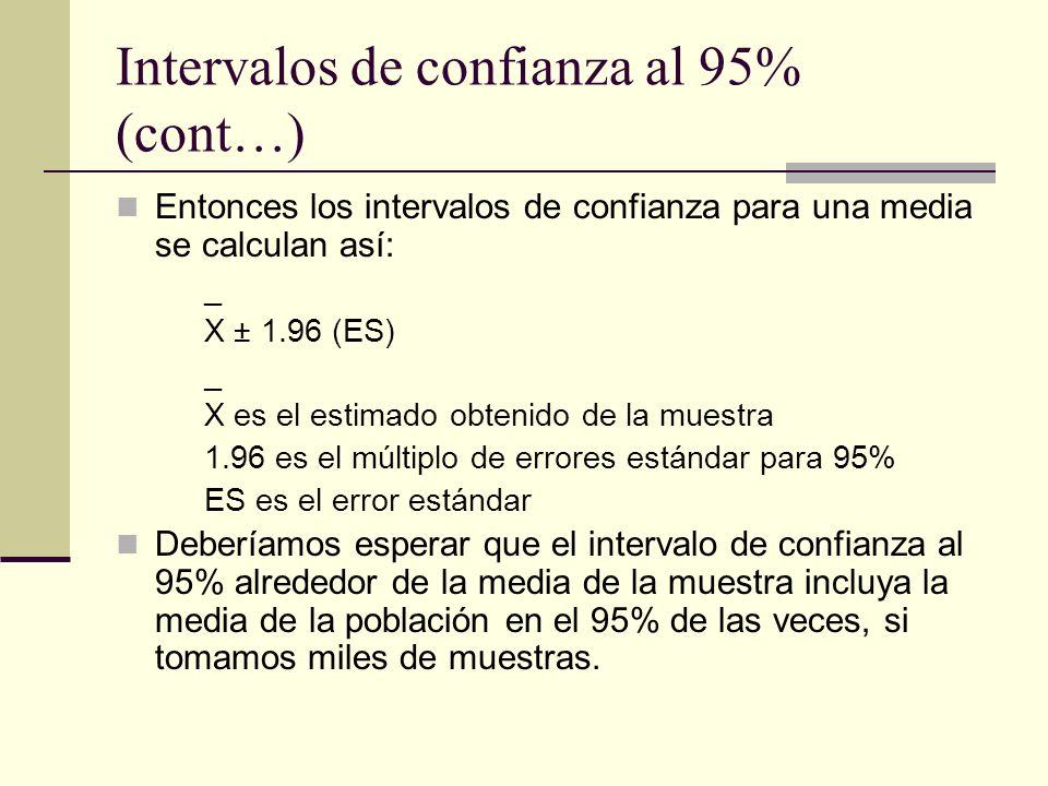 Intervalos de confianza al 95% (cont…) Calculemos el intervalo de confianza al 95% para la primera muestra de 269 estudiantes de la FEOC: _ X = 161.6 ES= 6.3/269= 0.38 IC95%= 161.6 ± 1.96 (0.38) = 161.6 ± 0.74 = 160.86 a 162.34