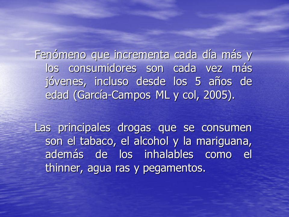 Fenómeno que incrementa cada día más y los consumidores son cada vez más jóvenes, incluso desde los 5 años de edad (García-Campos ML y col, 2005). Las