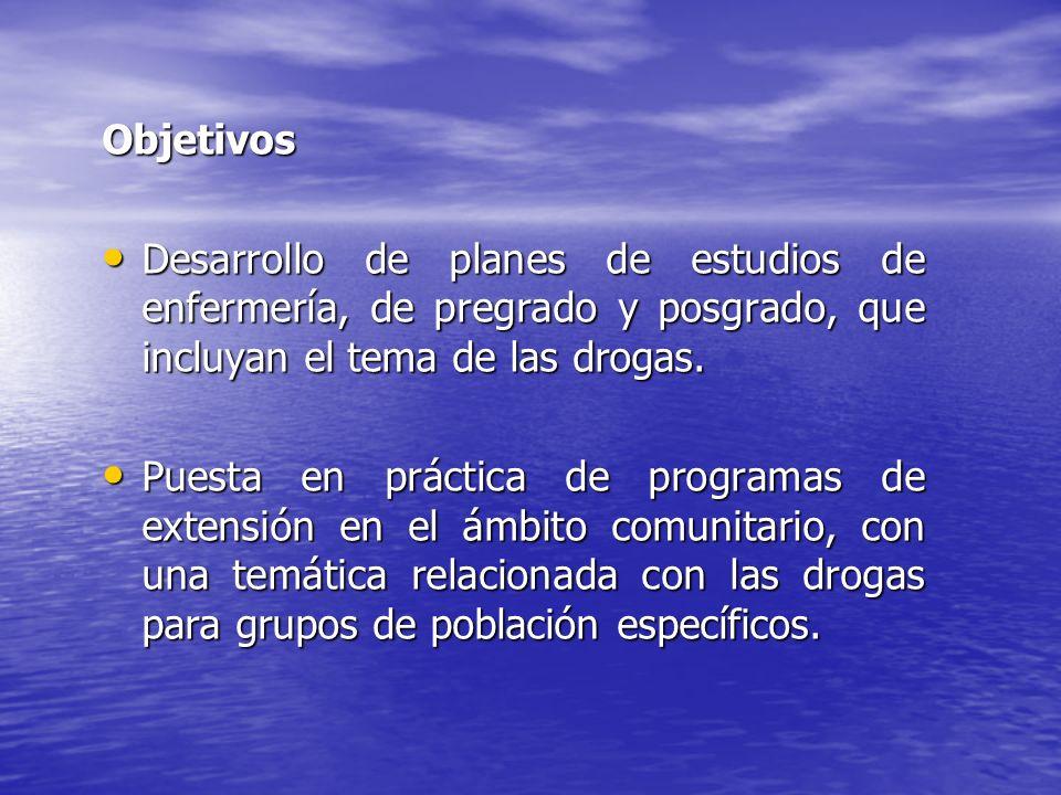Objetivos Desarrollo de planes de estudios de enfermería, de pregrado y posgrado, que incluyan el tema de las drogas. Desarrollo de planes de estudios