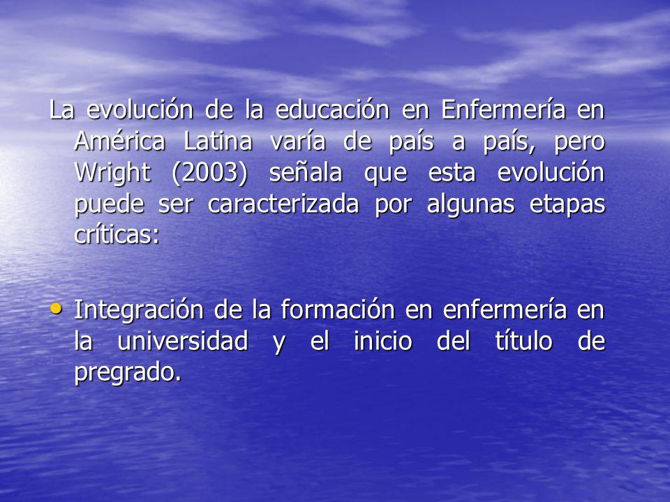 La evolución de la educación en Enfermería en América Latina varía de país a país, pero Wright (2003) señala que esta evolución puede ser caracterizad