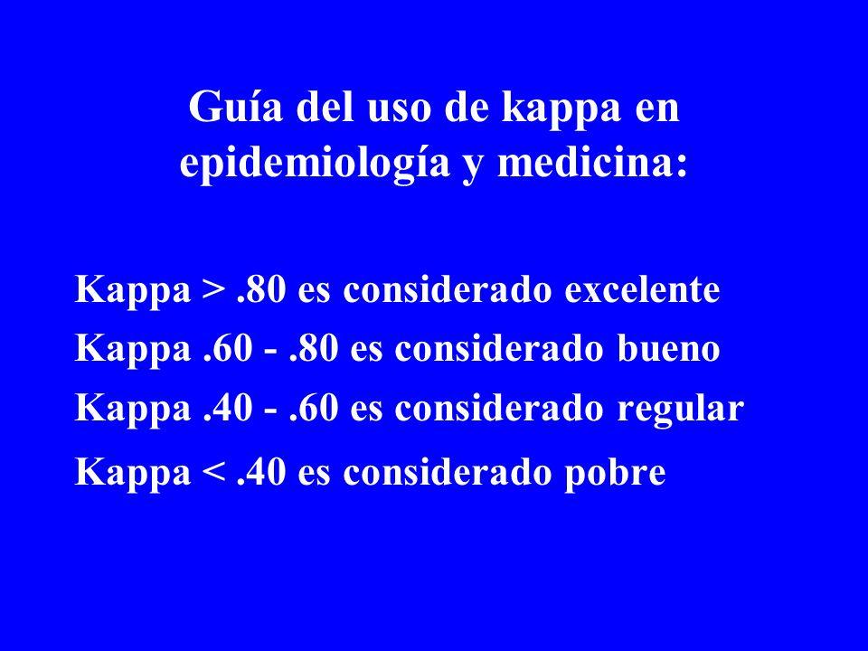 Guía del uso de kappa en epidemiología y medicina: Kappa >.80 es considerado excelente Kappa.60 -.80 es considerado bueno Kappa.40 -.60 es considerado