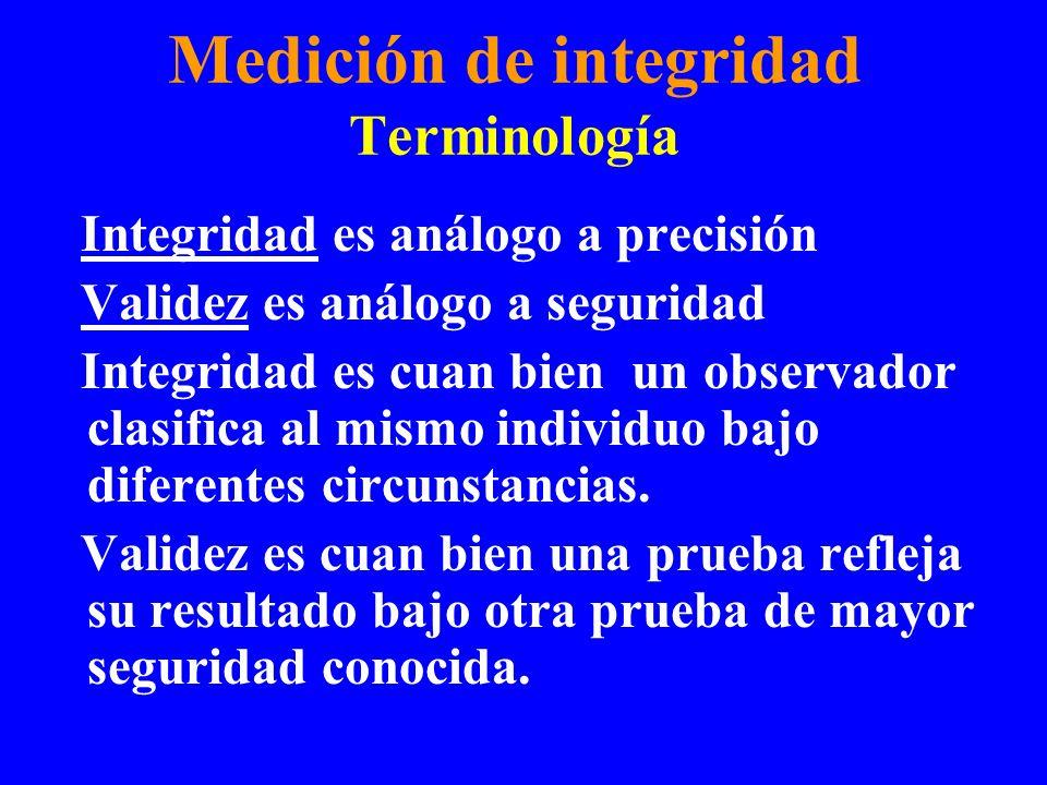Medición de integridad Terminología Integridad es análogo a precisión Validez es análogo a seguridad Integridad es cuan bien un observador clasifica a