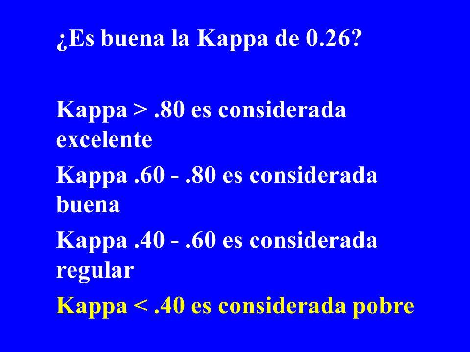 ¿Es buena la Kappa de 0.26? Kappa >.80 es considerada excelente Kappa.60 -.80 es considerada buena Kappa.40 -.60 es considerada regular Kappa <.40 es