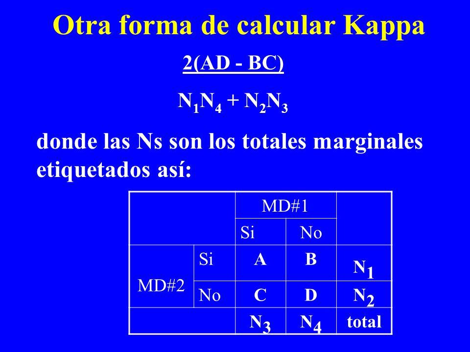 Otra forma de calcular Kappa MD#1 SiNo MD#2 SiAB N1N1 NoCDN2N2 N3N3 N4N4 total 2(AD - BC) N 1 N 4 + N 2 N 3 donde las Ns son los totales marginales et