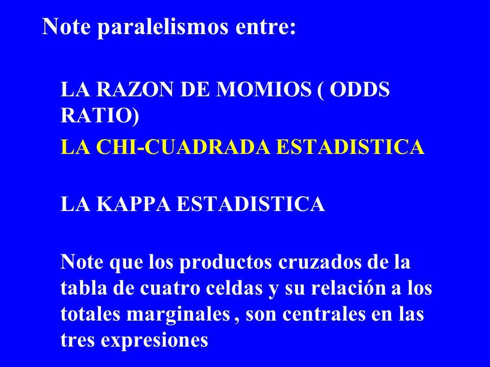 Note paralelismos entre: LA RAZON DE MOMIOS ( ODDS RATIO) LA CHI-CUADRADA ESTADISTICA LA KAPPA ESTADISTICA Note que los productos cruzados de la tabla