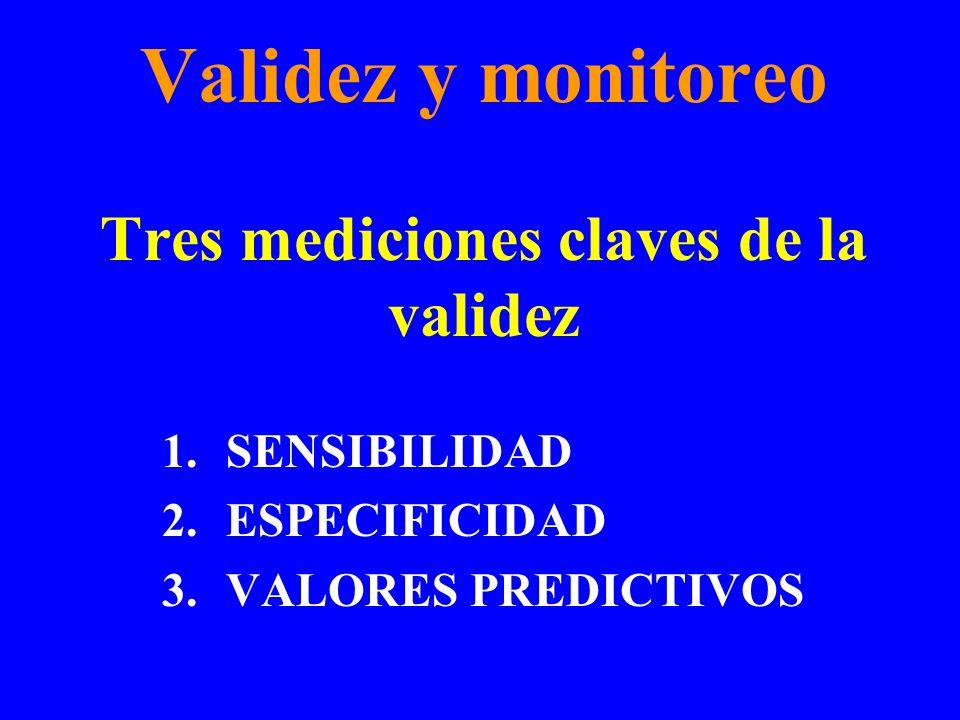 Validez y monitoreo Tres mediciones claves de la validez 1.SENSIBILIDAD 2.ESPECIFICIDAD 3.VALORES PREDICTIVOS