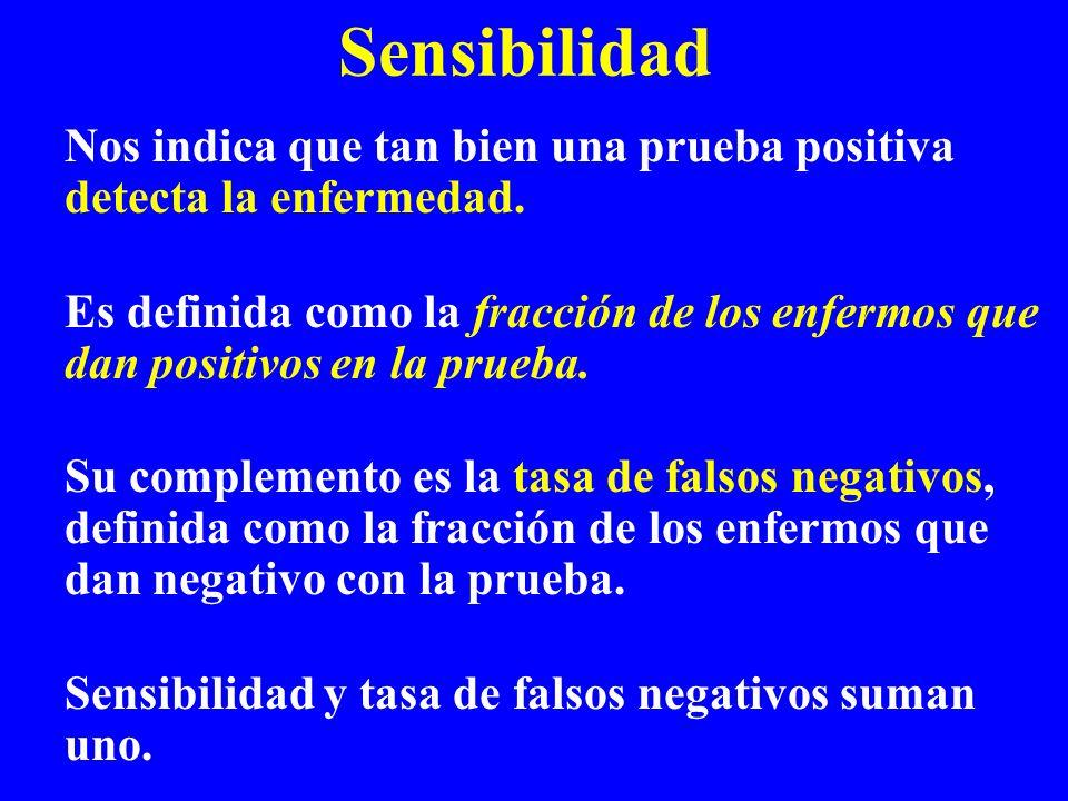 Sensibilidad Nos indica que tan bien una prueba positiva detecta la enfermedad. Es definida como la fracción de los enfermos que dan positivos en la p