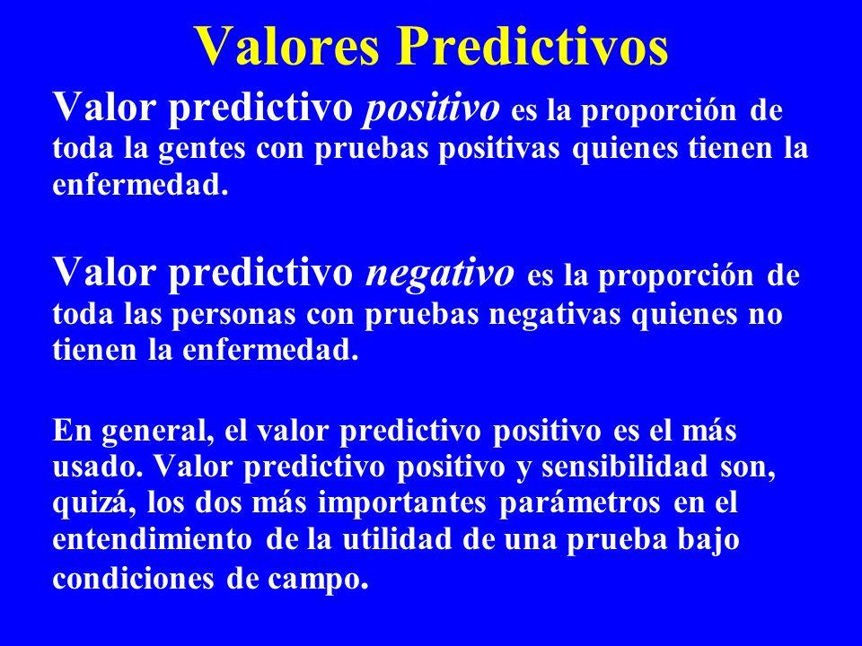 Valores Predictivos Valor predictivo positivo es la proporción de toda la gentes con pruebas positivas quienes tienen la enfermedad. Valor predictivo