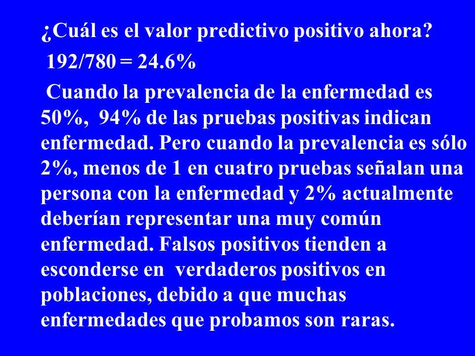 ¿ Cuál es el valor predictivo positivo ahora? 192/780 = 24.6% Cuando la prevalencia de la enfermedad es 50%, 94% de las pruebas positivas indican enfe