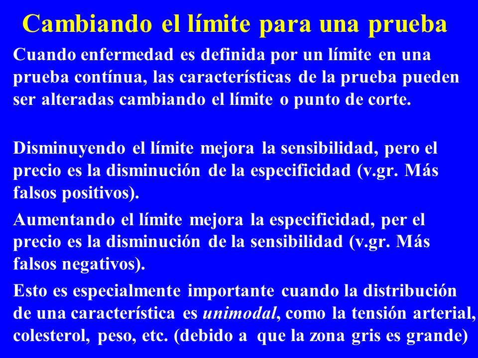 Cambiando el límite para una prueba Cuando enfermedad es definida por un límite en una prueba contínua, las características de la prueba pueden ser al