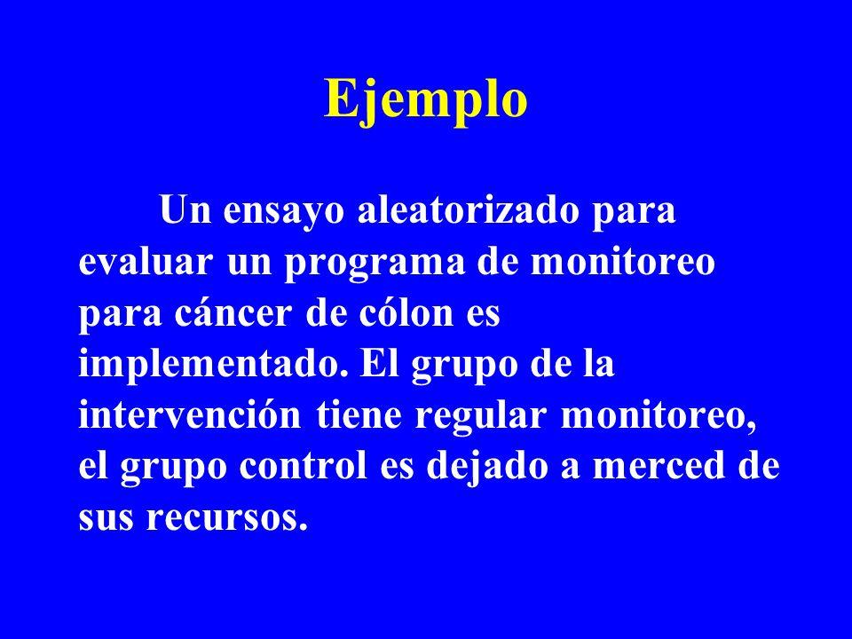 Un ensayo aleatorizado para evaluar un programa de monitoreo para cáncer de cólon es implementado. El grupo de la intervención tiene regular monitoreo