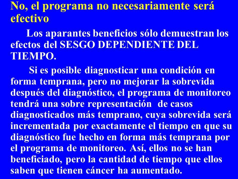 No, el programa no necesariamente será efectivo Los aparantes beneficios sólo demuestran los efectos del SESGO DEPENDIENTE DEL TIEMPO. Si es posible d