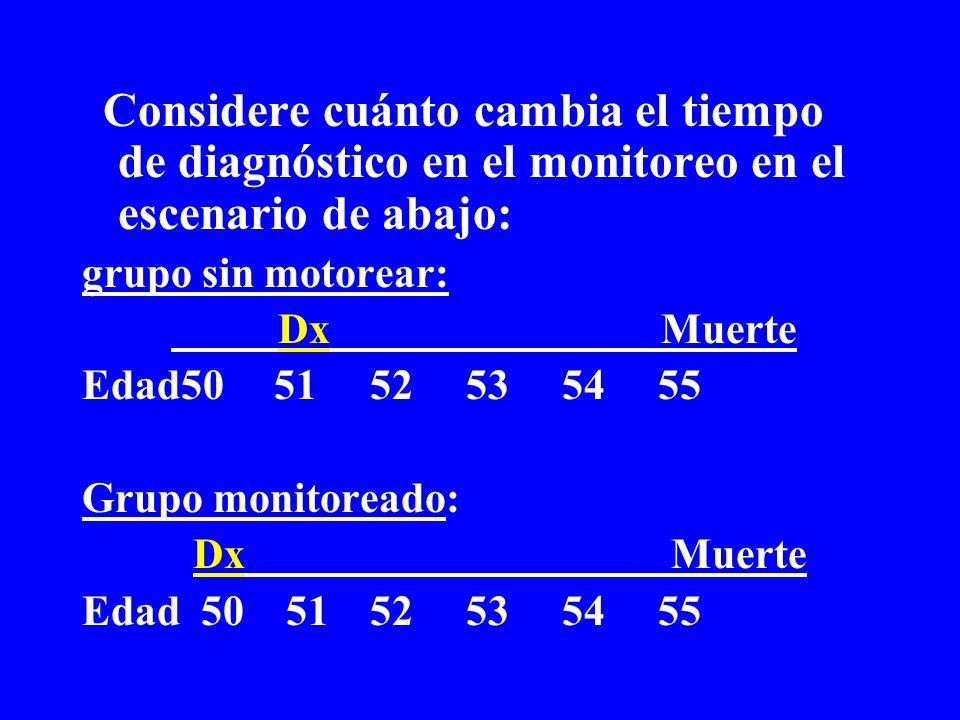 Considere cuánto cambia el tiempo de diagnóstico en el monitoreo en el escenario de abajo: grupo sin motorear: Dx Muerte Edad50 5152535455 Grupo monit