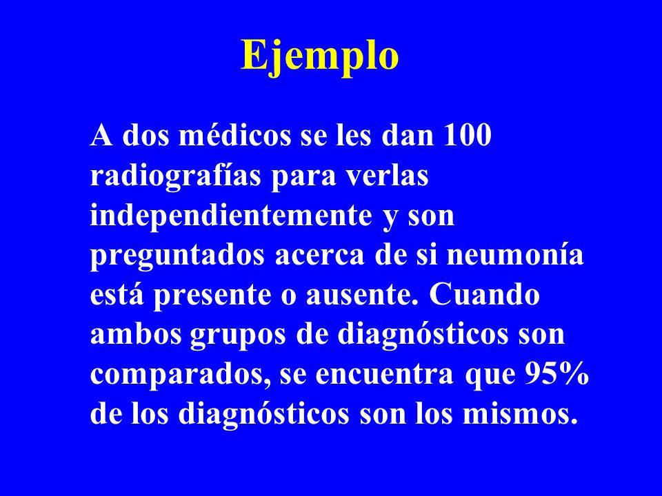 Ejemplo A dos médicos se les dan 100 radiografías para verlas independientemente y son preguntados acerca de si neumonía está presente o ausente. Cuan