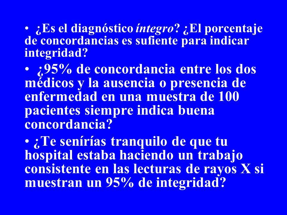 Compare las dos tablas: Tabla 1Tabla 2 MD#1 SiNo MD#2 Si13 No294 En ambos ejemplos, los médicos concuerdan en el 95%.