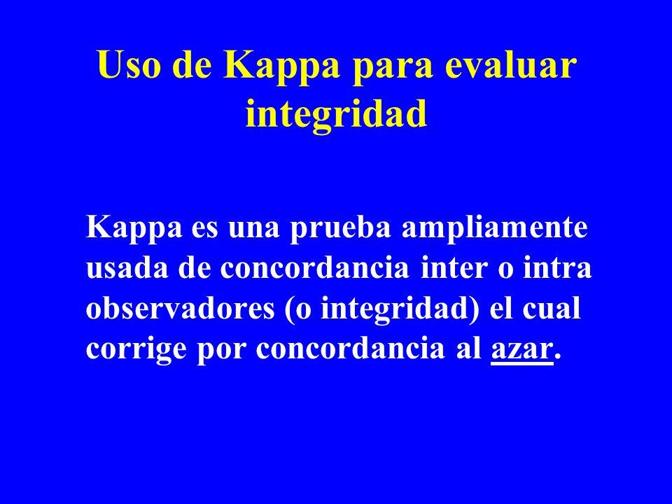 Uso de Kappa para evaluar integridad Kappa es una prueba ampliamente usada de concordancia inter o intra observadores (o integridad) el cual corrige p