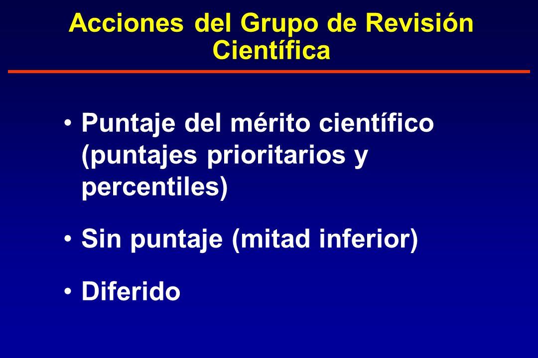 Acciones del Grupo de Revisión Científica Puntaje del mérito científico (puntajes prioritarios y percentiles) Sin puntaje (mitad inferior) Diferido