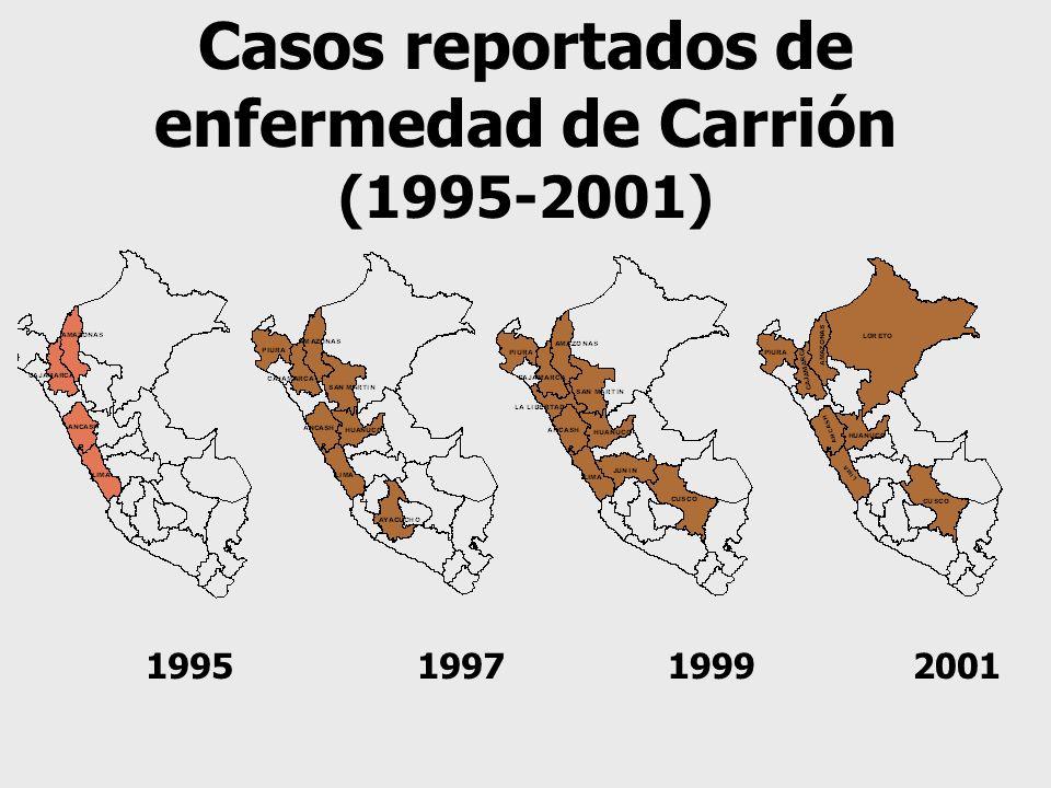 1995199719992001 Casos reportados de enfermedad de Carrión (1995-2001)