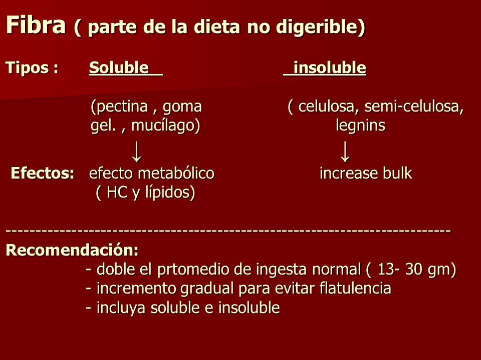 Fibra ( parte de la dieta no digerible) Tipos : Soluble insoluble (pectina, goma ( celulosa, semi-celulosa, gel., mucílago) legnins Efectos: efecto me