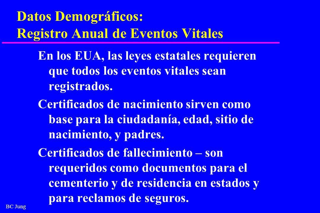 BC Jung Datos Demográficos: Registro Anual de Eventos Vitales En los EUA, las leyes estatales requieren que todos los eventos vitales sean registrados