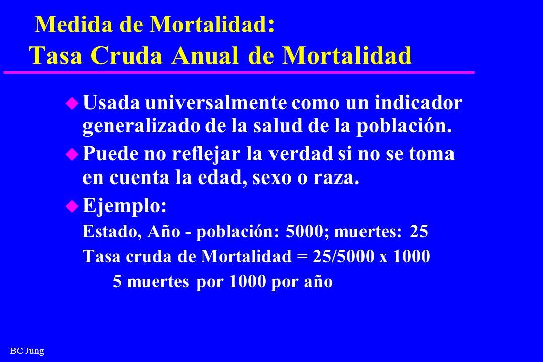 BC Jung Medida de Mortalidad : Tasa Cruda Anual de Mortalidad u Usada universalmente como un indicador generalizado de la salud de la población. u Pue