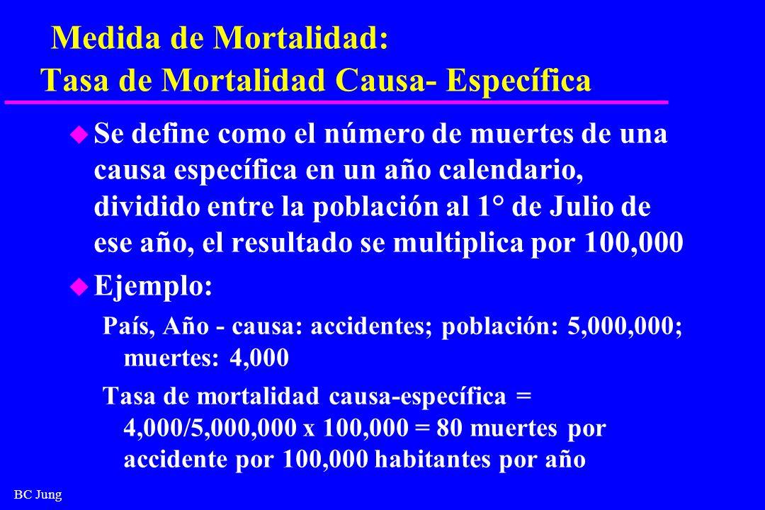 BC Jung Medida de Mortalidad: Tasa de Mortalidad Causa- Específica u Se define como el número de muertes de una causa específica en un año calendario,