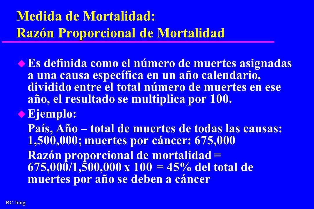 BC Jung Medida de Mortalidad: Razón Proporcional de Mortalidad u Es definida como el número de muertes asignadas a una causa específica en un año cale
