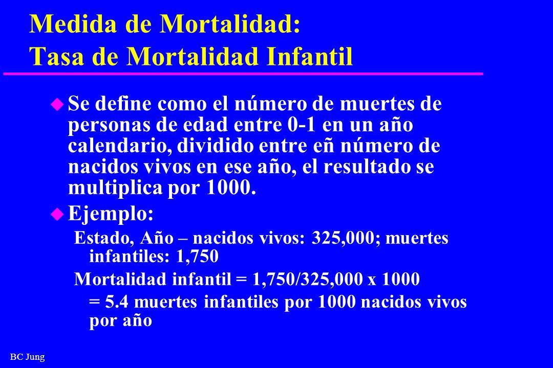 BC Jung Medida de Mortalidad: Tasa de Mortalidad Infantil u Se define como el número de muertes de personas de edad entre 0-1 en un año calendario, di