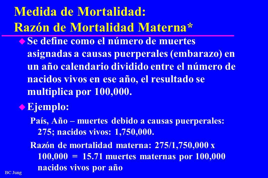 BC Jung Medida de Mortalidad: Razón de Mortalidad Materna* u Se define como el número de muertes asignadas a causas puerperales (embarazo) en un año c