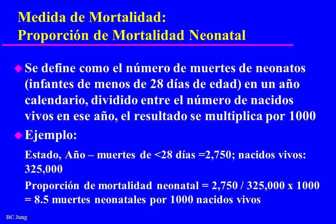 BC Jung Medida de Mortalidad: Proporción de Mortalidad Neonatal u Se define como el número de muertes de neonatos (infantes de menos de 28 días de eda