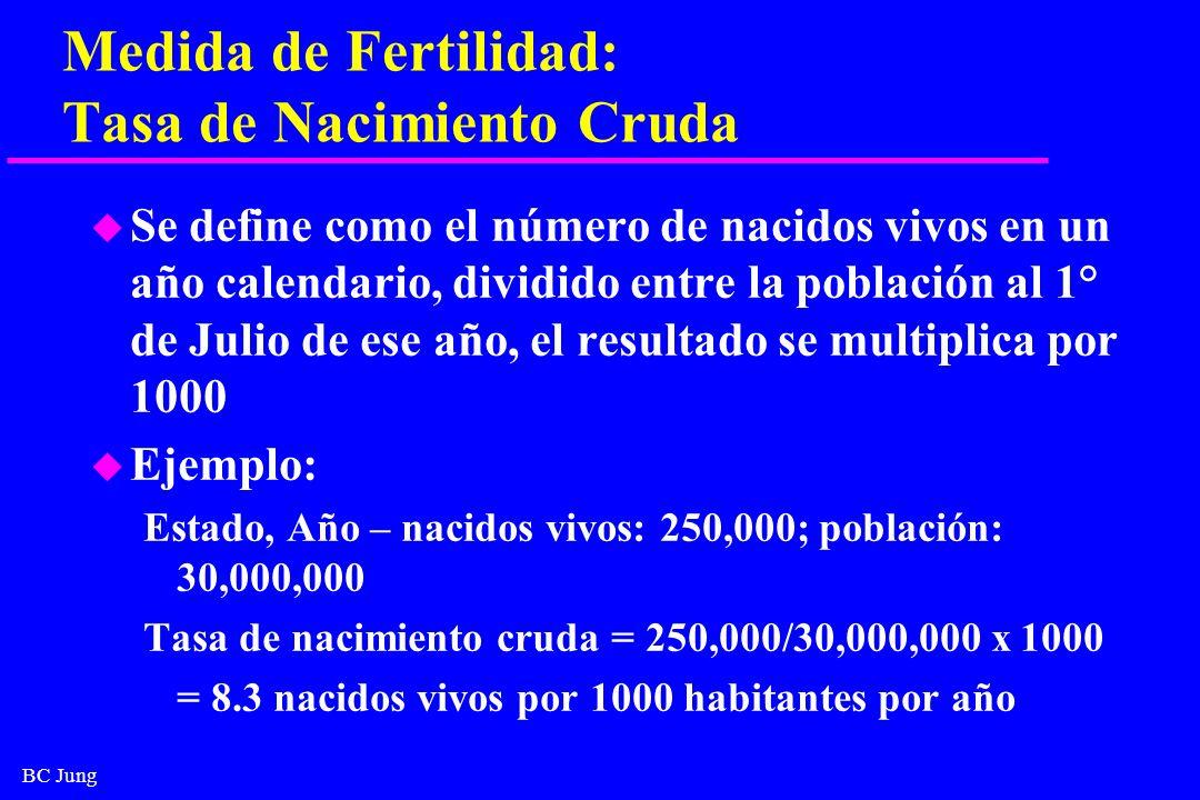 BC Jung Medida de Fertilidad: Tasa de Nacimiento Cruda u Se define como el número de nacidos vivos en un año calendario, dividido entre la población a