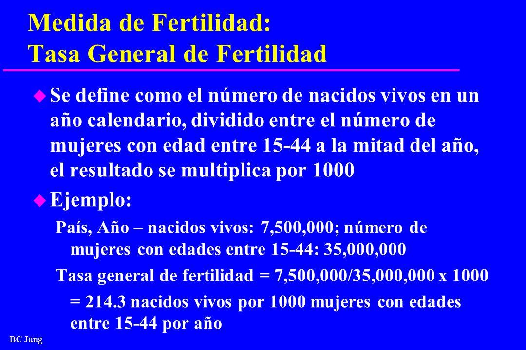 BC Jung Medida de Fertilidad: Tasa General de Fertilidad u Se define como el número de nacidos vivos en un año calendario, dividido entre el número de