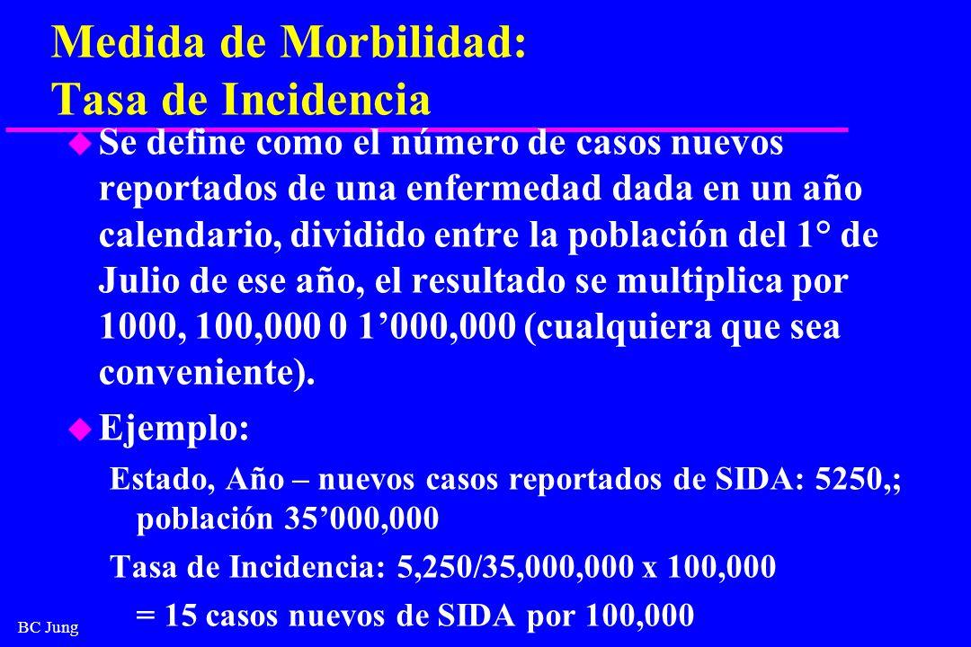 BC Jung Medida de Morbilidad: Tasa de Incidencia u Se define como el número de casos nuevos reportados de una enfermedad dada en un año calendario, di