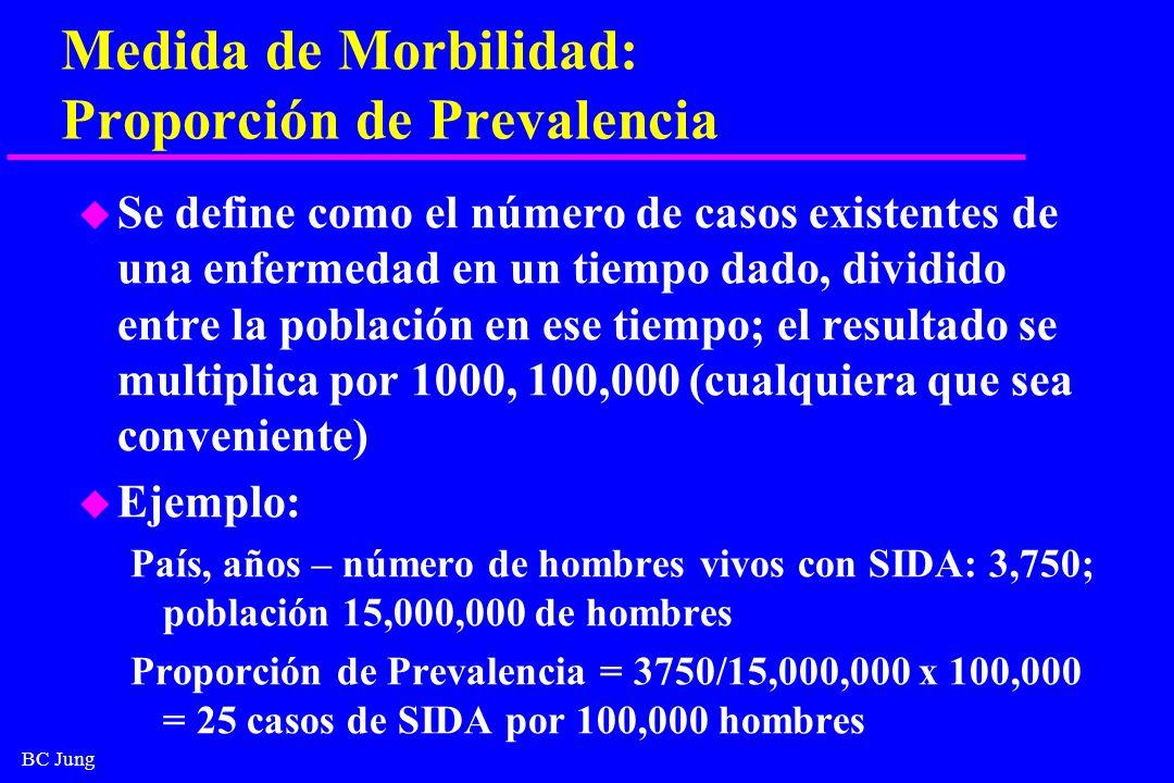 BC Jung Medida de Morbilidad: Proporción de Prevalencia u Se define como el número de casos existentes de una enfermedad en un tiempo dado, dividido e